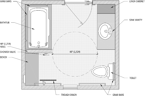 Aging In Place Safe And Secure Bathrooms, Ada Residential Bathroom