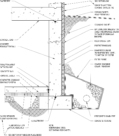 Foundation Wall Typical System