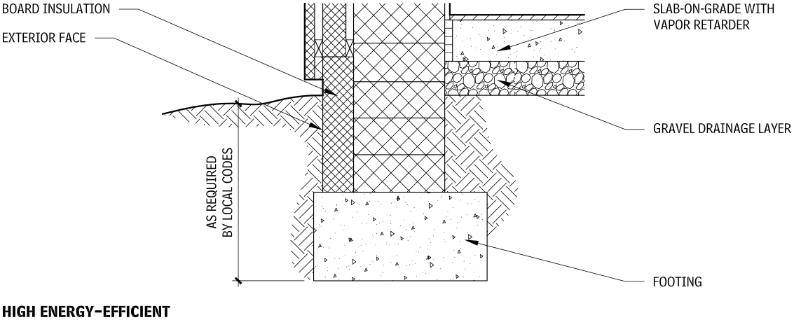 Typical Wall Section, Hot Arid Climates
