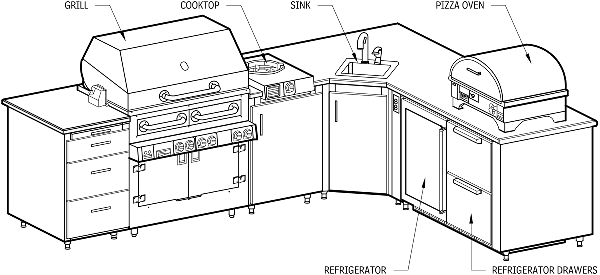 Outdoor Kitchen, L-Shaped