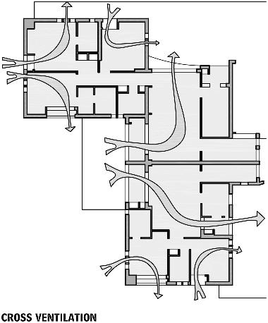Passive Solar Heating Typologies